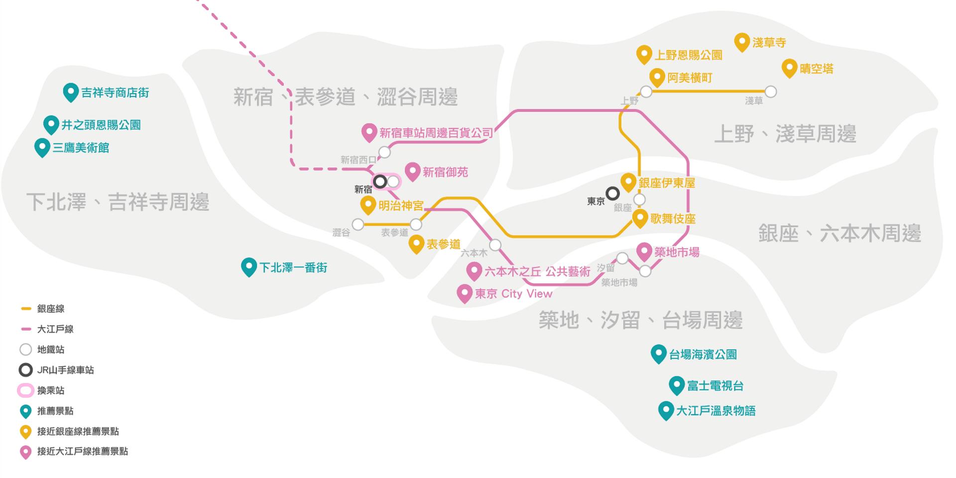 東京自由行圖片