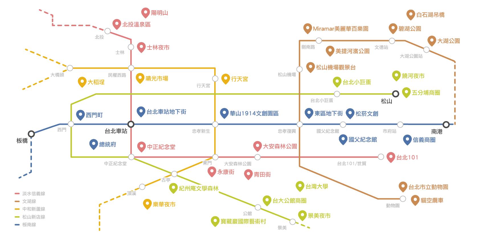 台北景點-旅遊地圖