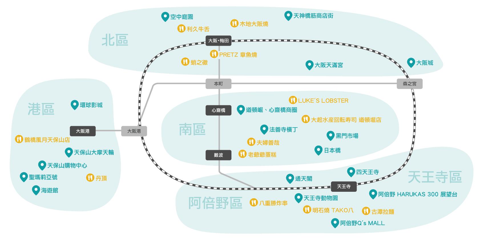 大阪景點-交通-地圖